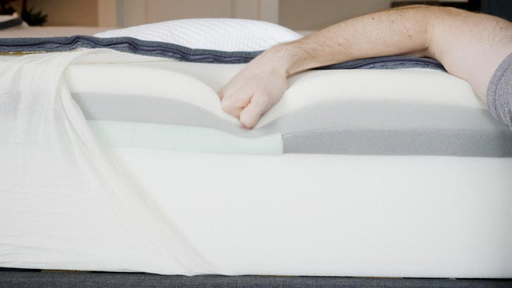The inside of a foam mattress.