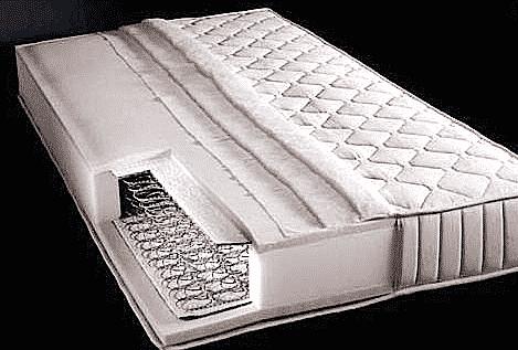 Mechanics of orthopedic mattresses and how its largely ...