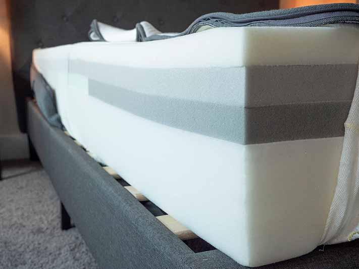 The inside of a foam mattress.