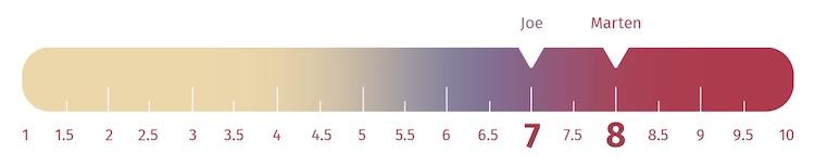 Lull Firmness Graphic