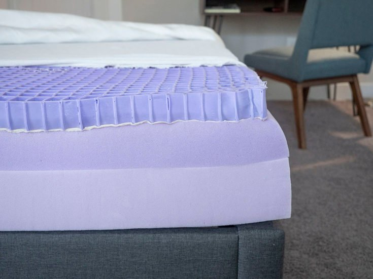 Ghostbed Vs Purple Mattress The Choice Is Yours