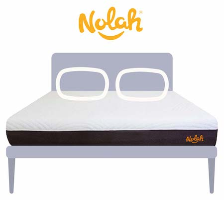 5 Best Soft Mattresses Which Should You Get