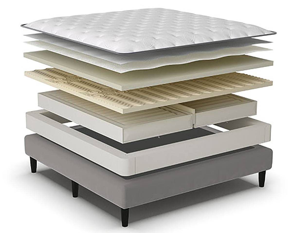 Sleep Number P -5 Review: Best Model For You? - Mattress ...