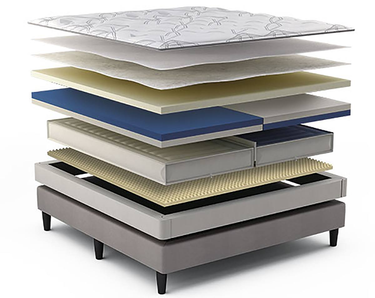 Sleep Number I -10 Review - Best Mattress In The Line ...