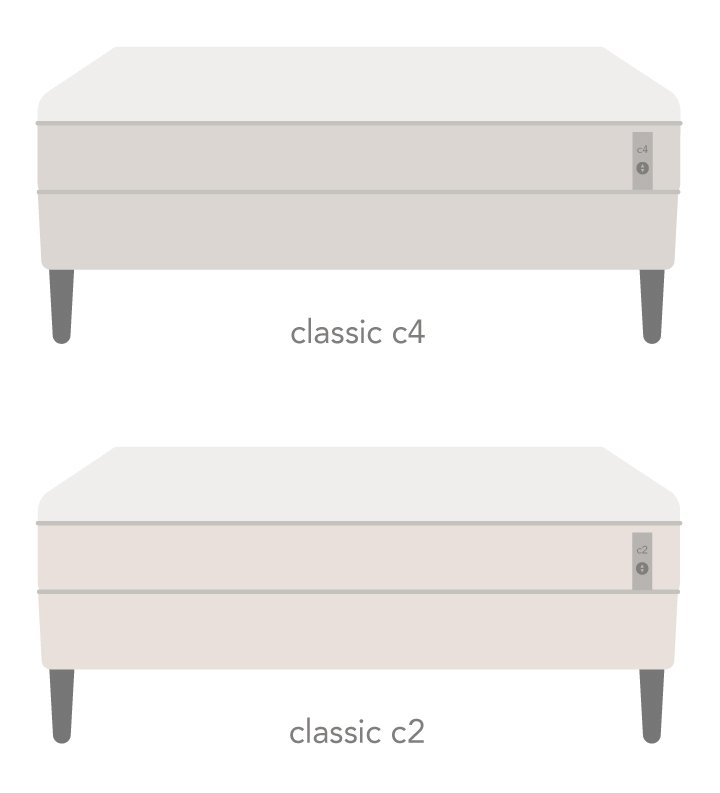 Sleep Number Mattress Classic Series c2 and c4