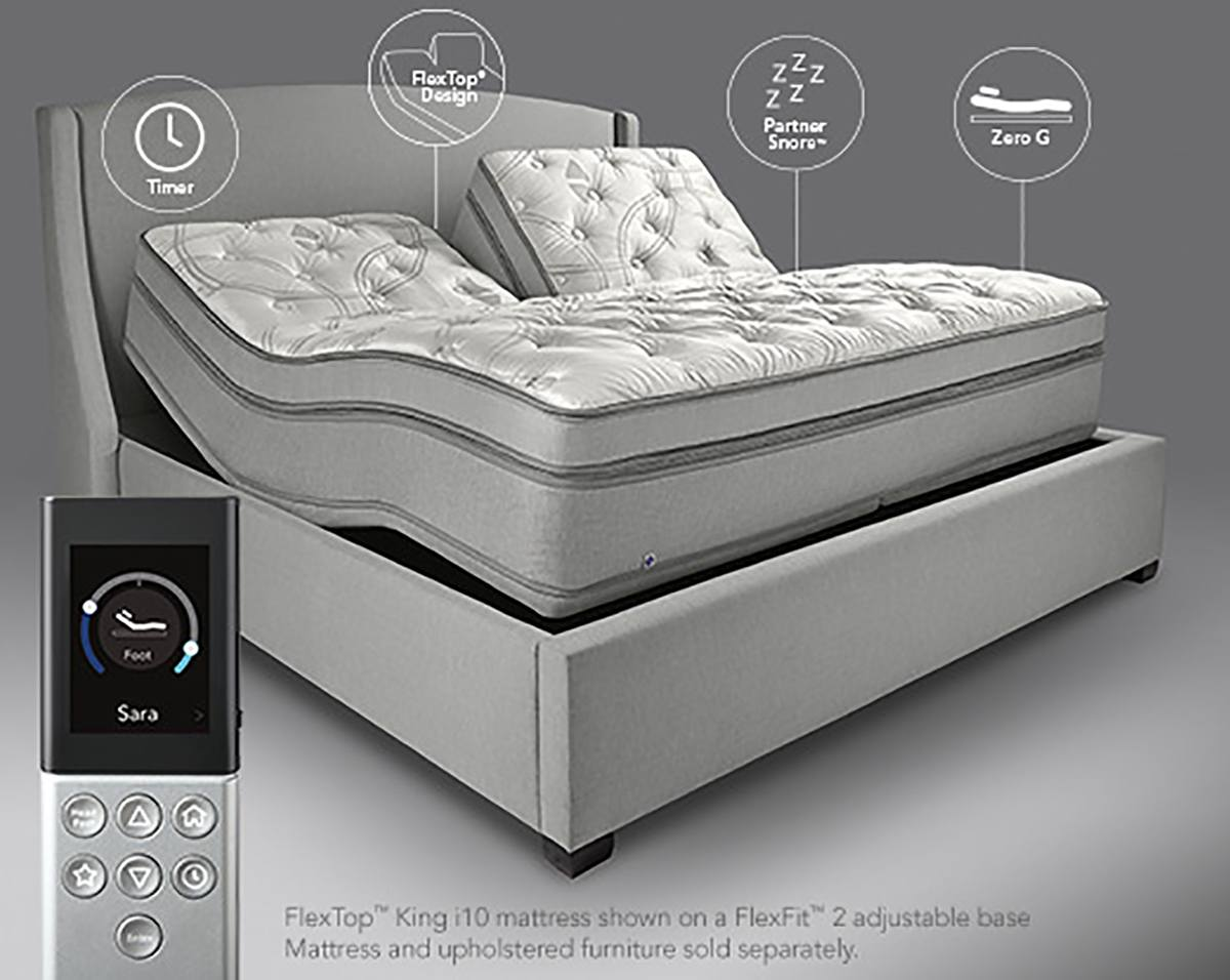 FlexFit2 Adjustable Base With Mattress U2013 Source: SleepNumber.com