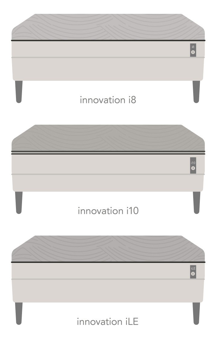 Sleep Number Mattress Innovation Series