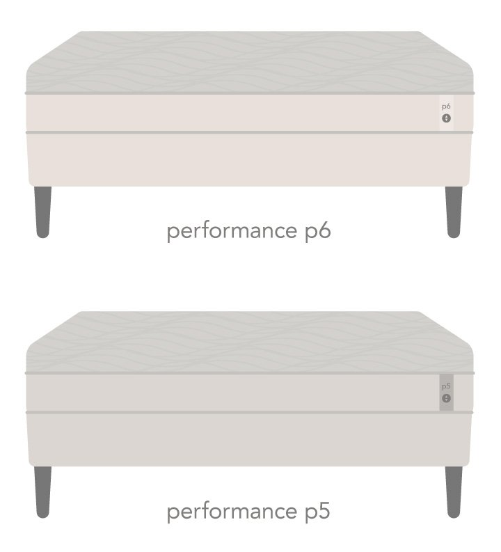 Sleep Number Performance Series p5 and p6