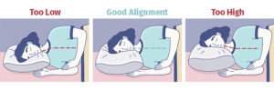 neutral spinal alignment - best pillows for side sleepers