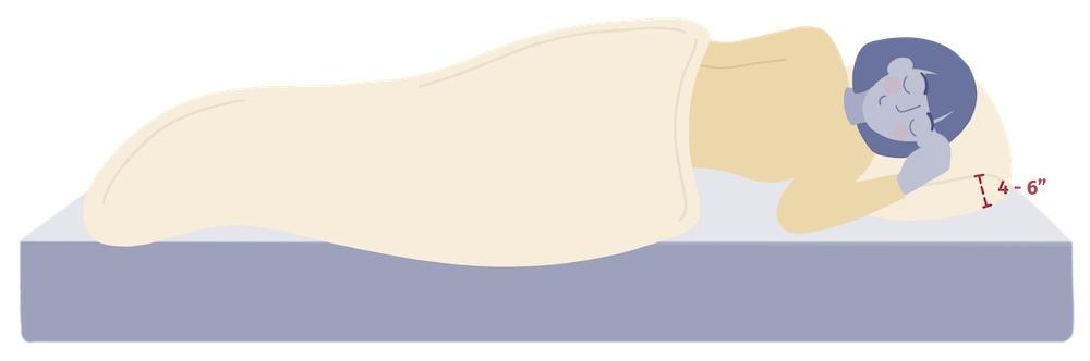 Best Pillow For Side Sleepers Mattress Clarity