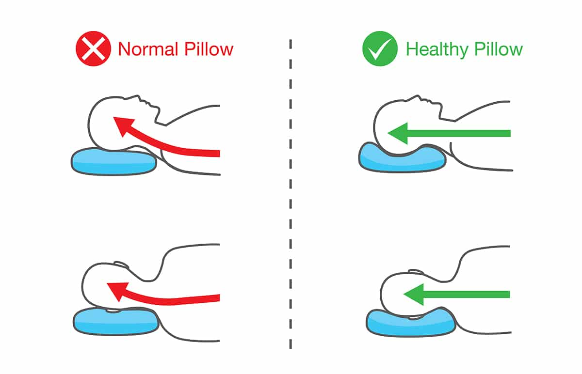 Can Your Pillow Cause Neck Pain