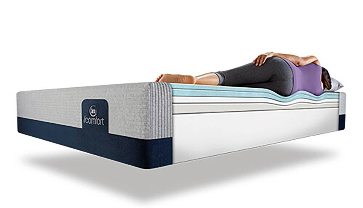 Serta Icomfort Blue 300 Mattress A Good Fit For You