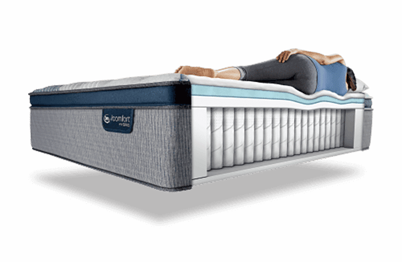 Blue Fusion 1000 Luxury Firm Pillow Top The Right Bed For You