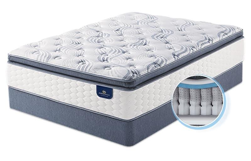 Serta Perfect Sleeper Kirkville Super Pillow Top Your