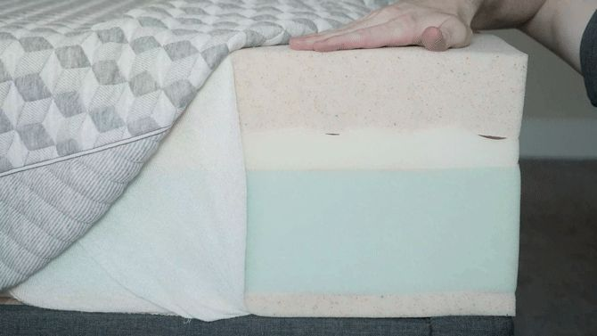 Layla Mattress Review Does Copper Infused Work