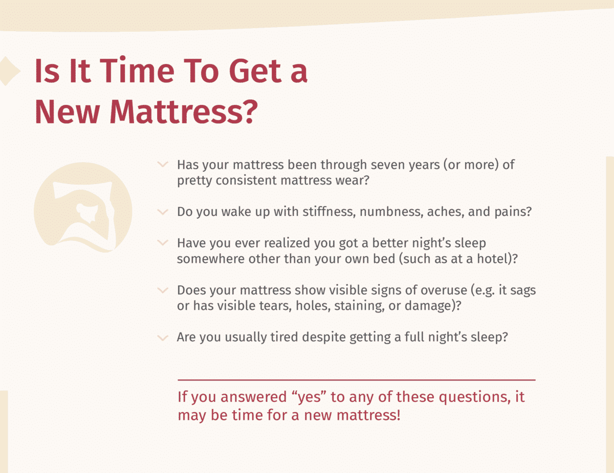 time for new mattress