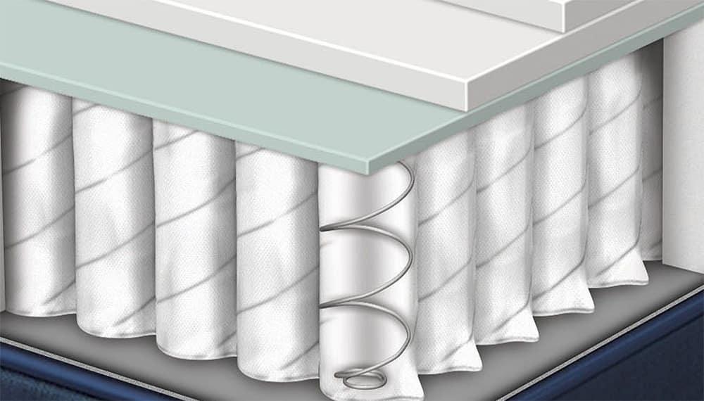 An inner view of a mattress.