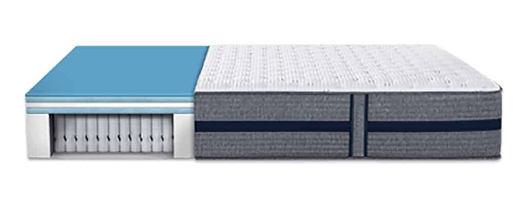 A side, cross-section view of a mattress.