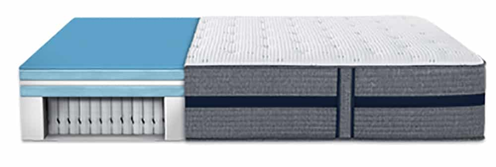 A cross-section of a hybrid mattress.