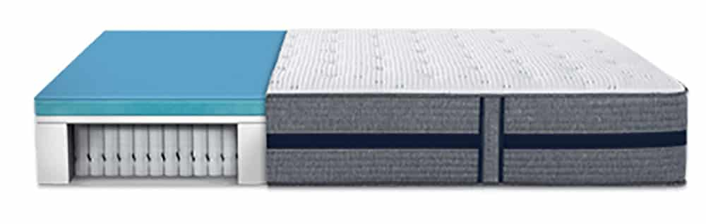 The side, cross-section view of a mattress.