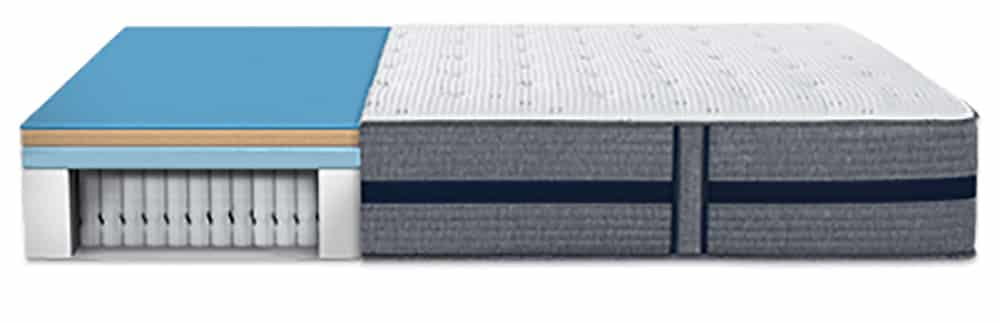 The Construction Of A Hybrid Mattress