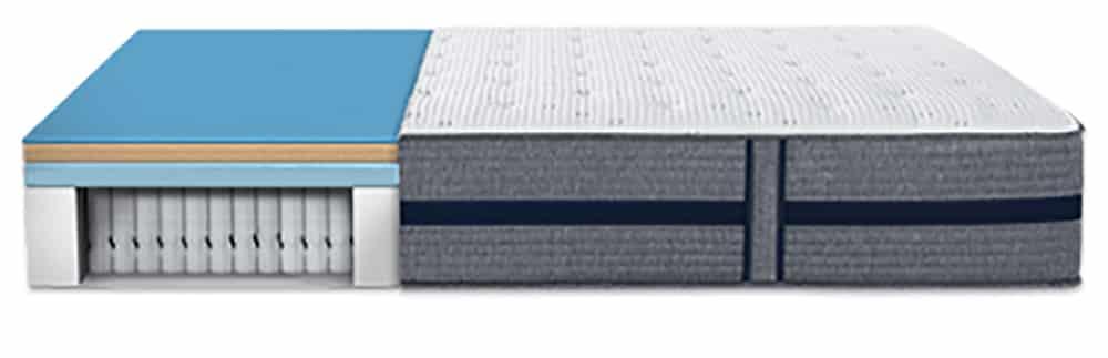 The construction of a hybrid mattress.