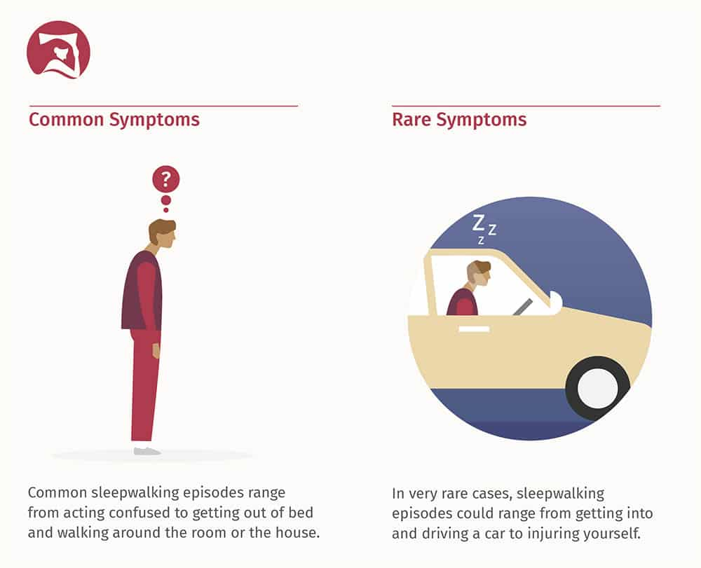 Common symptoms of a sleep walker graphic