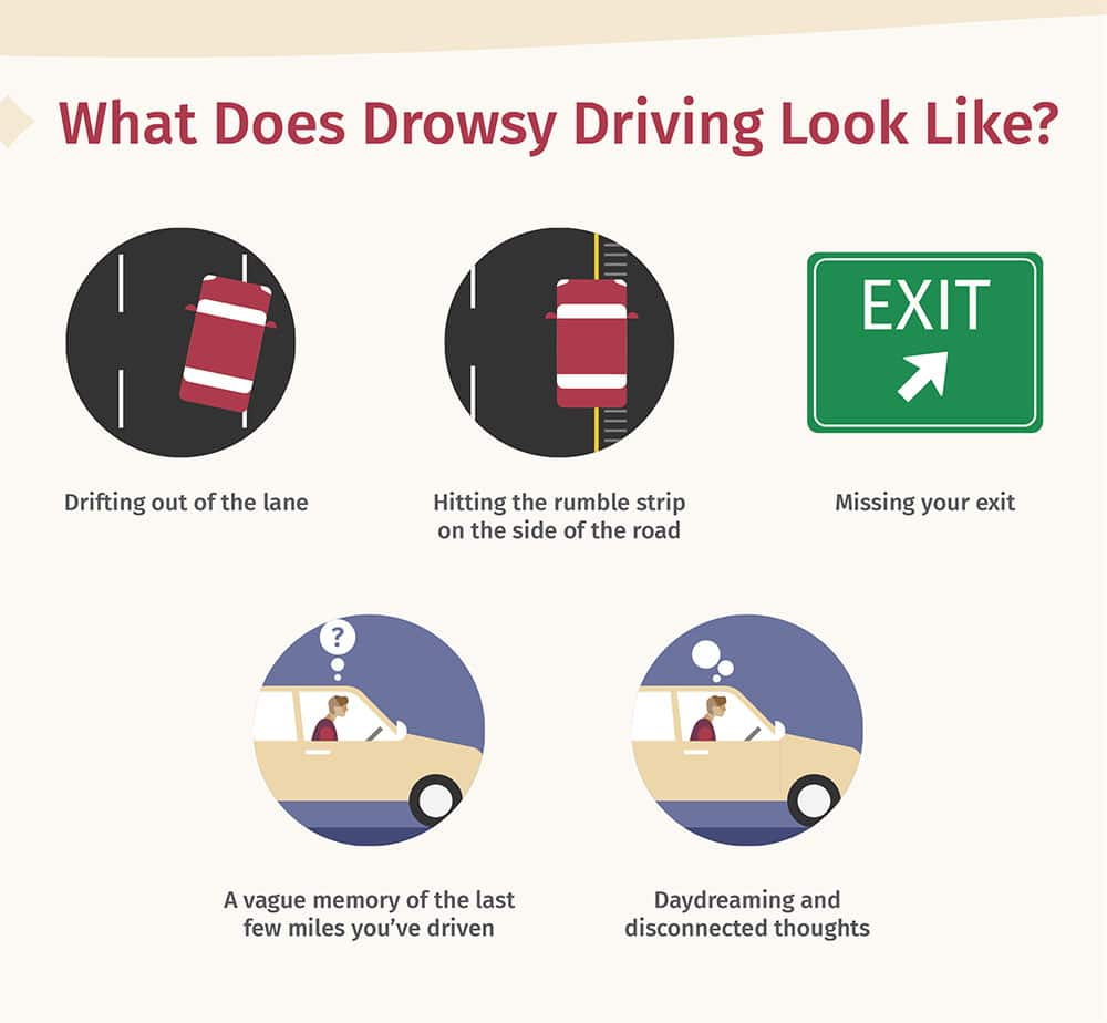 What Does Drowsy Driving Look Like?