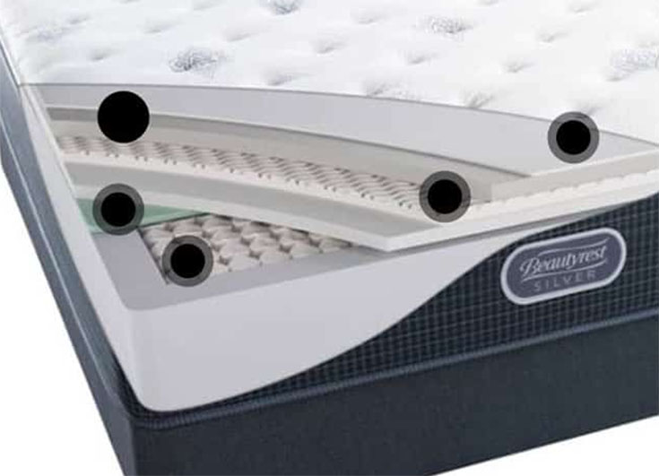 Beautyrest Silver Open Seas Luxury Firm Mattress Review