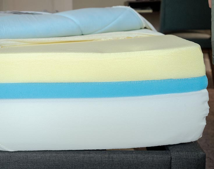 A foam mattress is opened to show its construction.