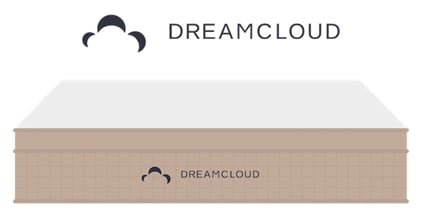Dreamcloud - Affordable Luxury