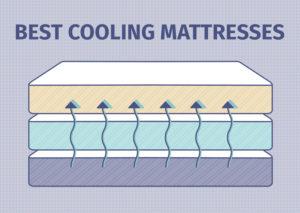 Best Cooling Mattresses