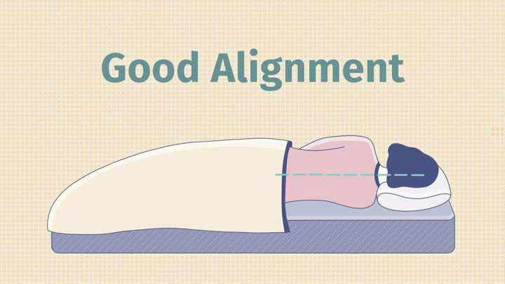 Rotating Your Mattress For Good Spinal Alignment