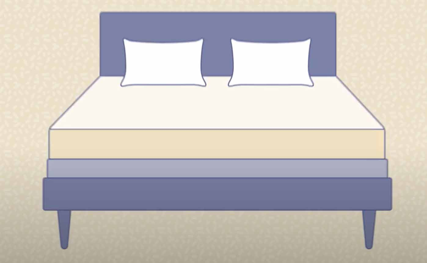 Mattress Standard Height Bedrooms