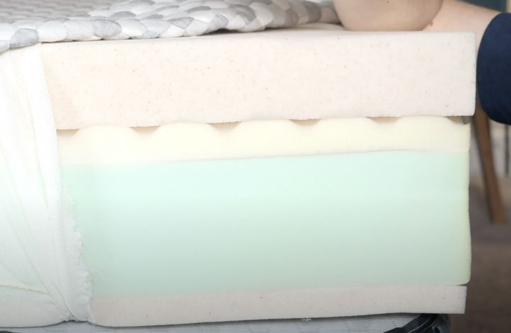 Memory Foam Mattress Construction And Layers