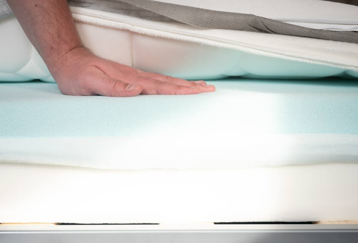 Simmons Foam Mattress - Construction